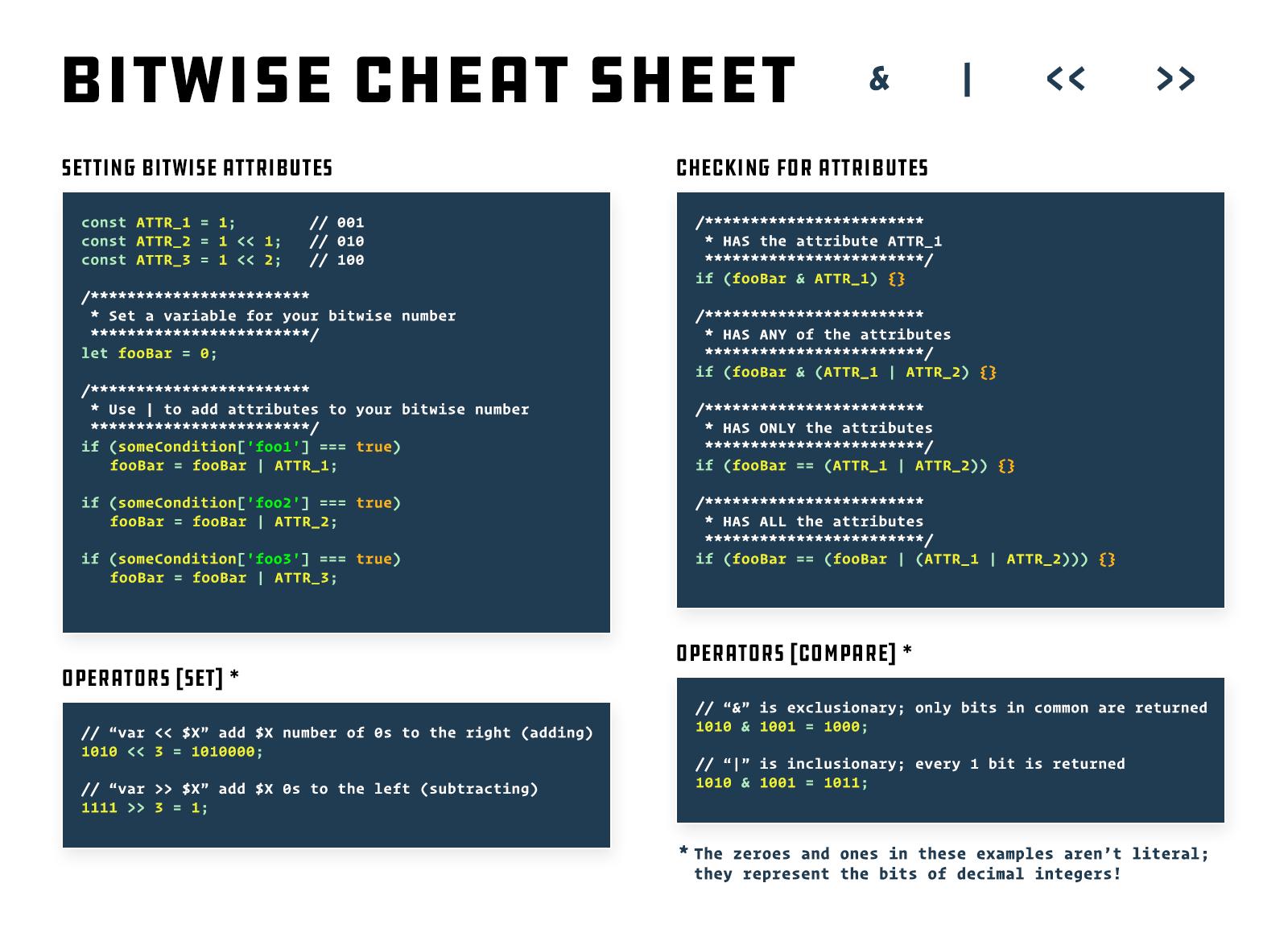 Using JavaScript's Bitwise Operators in Real Life - codeburst